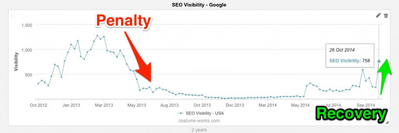 حذف سایت از گوگل پنالتی پنگوئن
